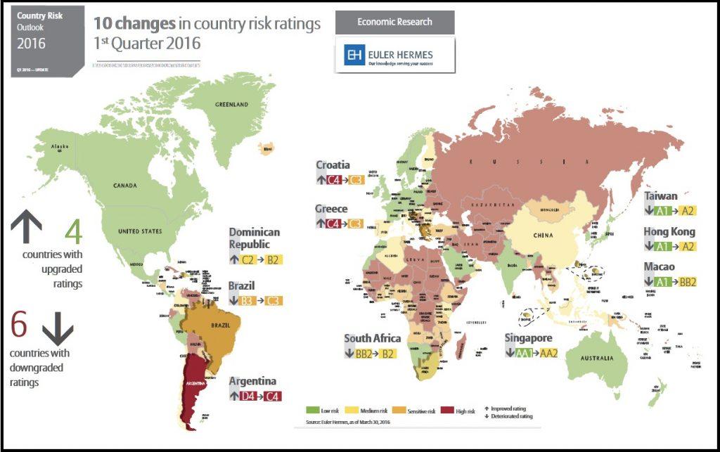 China, el denominador común de riesgo para los países en 2016